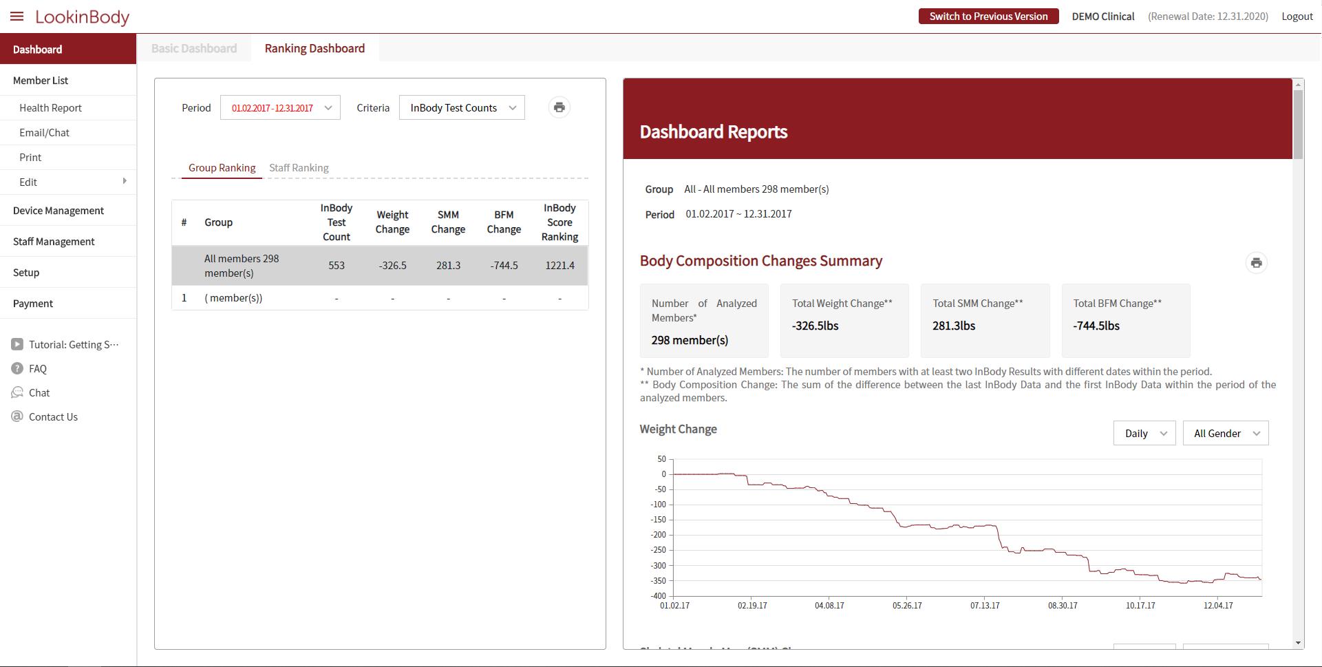 LookinBody Web Dashboard Multilocation Report
